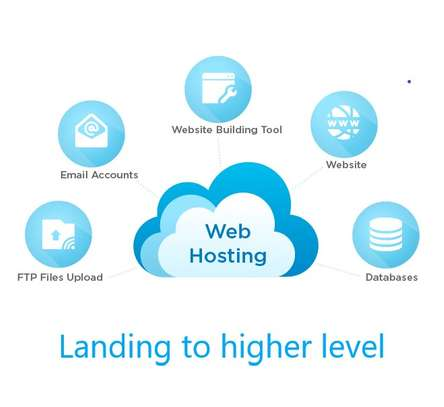 Hosting Plan image 1