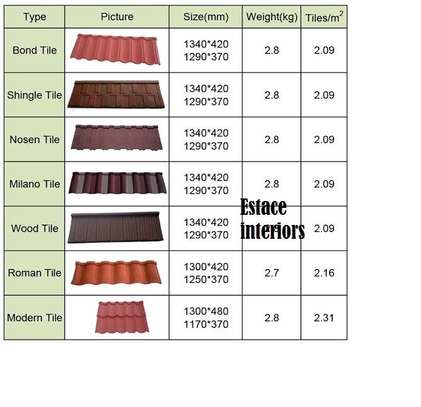 Roofing tiles image 1