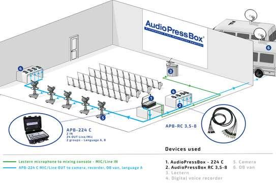 AudioPressBox APB-224 C image 3
