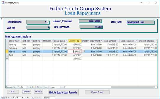FEDHA YOUTH GROUP SYSTEM