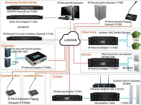Pillar Audio Visual Services Ltd image 7