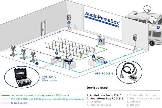 AudioPressBox APB-224 C image 4