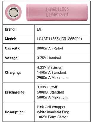 lithium battery 18650 3000mah LG image 3