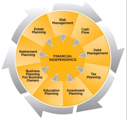 Comprehensive Financial Planning Consultancy image 3
