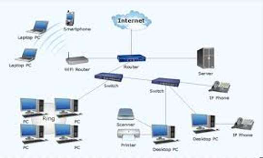 Computer Support and Network Administration image 4
