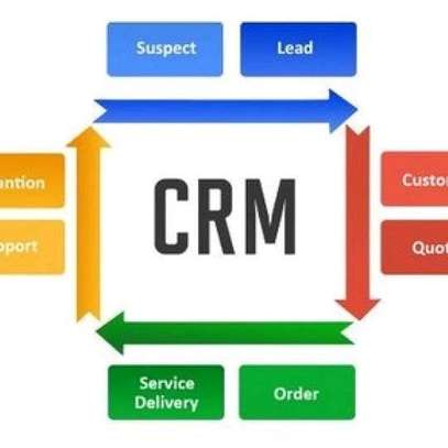 Best Customer Relationship Management software in Kenya image 2