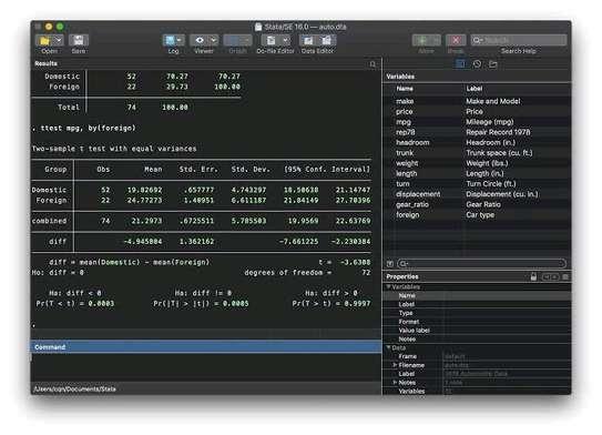 Best analytical Stata SPSS software