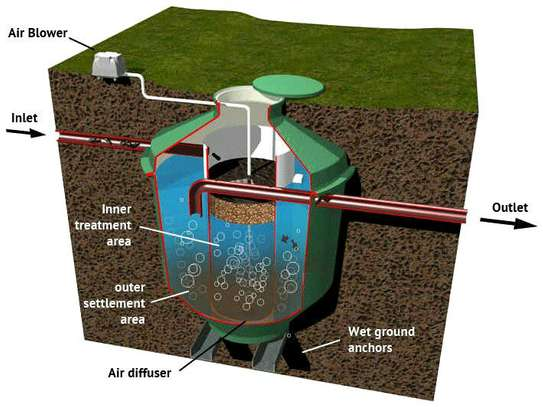 Biogas installation