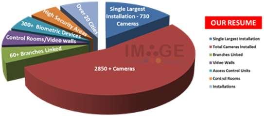 IMAGE OFFICE SUPPLIES LTD image 8
