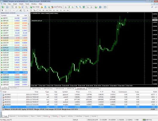we train forex trading and sell fx signals image 7