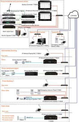 Pillar Audio Visual Services Ltd image 5