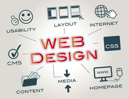 Website Design & Web Development