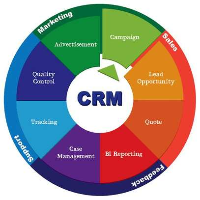Best Customer Relationship Management software in Kenya image 1