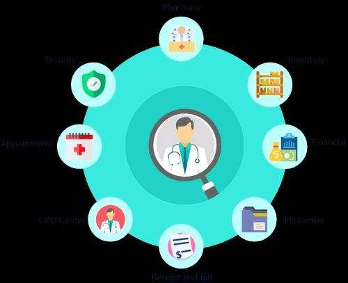 Best and Effective Hospital Management software in Kenya.