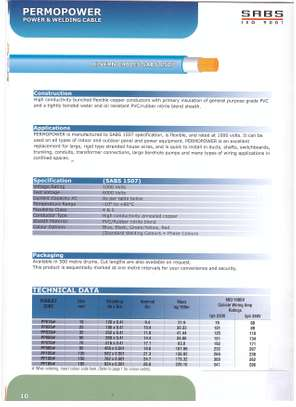 Solar DC Cables image 1