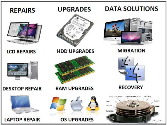 Computer Repairs & Servicing | Laptop Repairs | PCs | ipad repairs | Computer Maintenance & More image 10