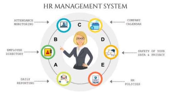 Human Resource Management software image 1