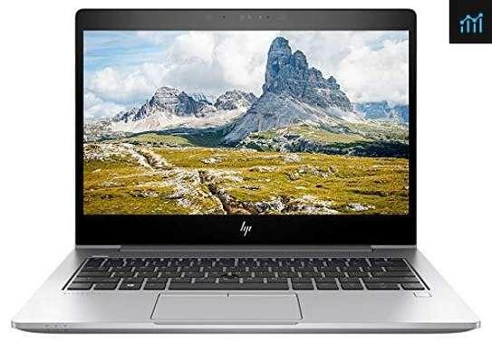 HP EliteBook 745 G4 image 1