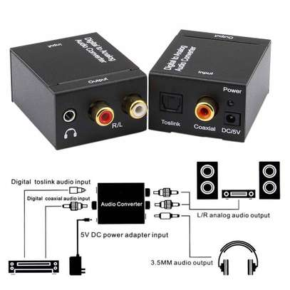 Digital to Analog audio Converter image 1