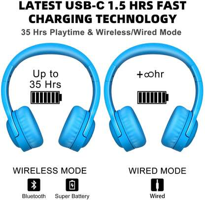 Picun E3 Bluetooth Headphone for Kids (Blue) image 4