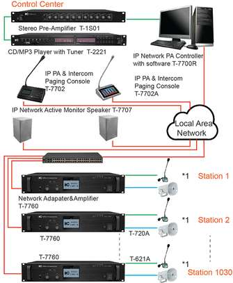 Pillar Audio Visual Services Ltd image 8