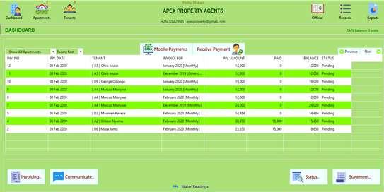 Best Rental Apartments Management System