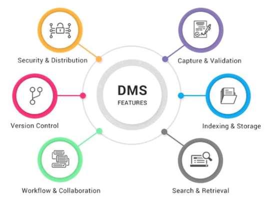 Unique Document Management Software image 1