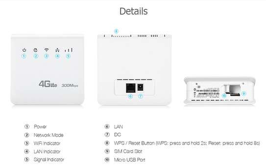 4G LTE CPE SIM CARD/WLAN ROUTER 300MBPS image 2