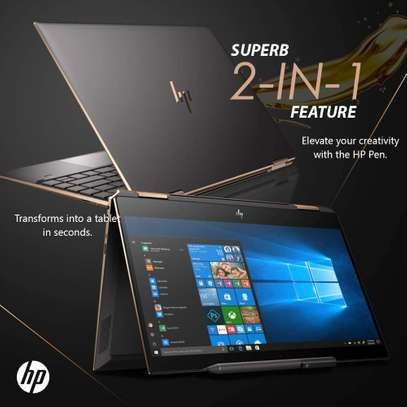 Hp Spectre 13 x360 10th Generation Intel Core i7 Processor (Brand New)