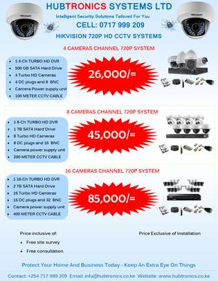 Professional CCTV Installation and Sales