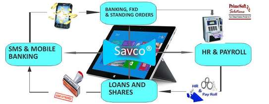 Best Sacco software image 2