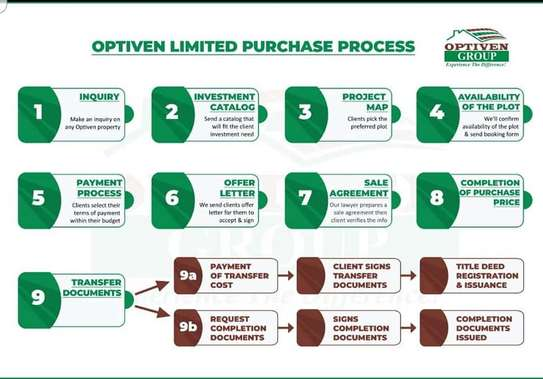 OPTIVEN GROUP image 5