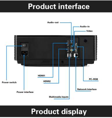 Smart TV Android Projector FHD supports 4K 3D  3,200 lumens image 4