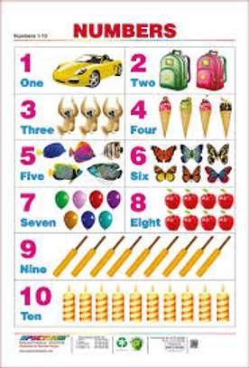 Pinup Charts image 5