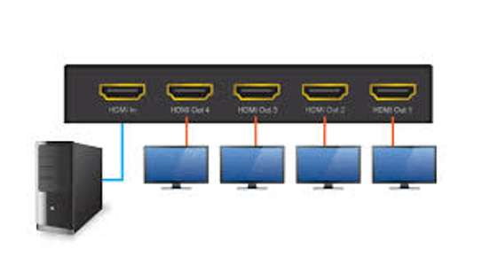 4 Port HDMI Splitter 1X 4 Switch image 3