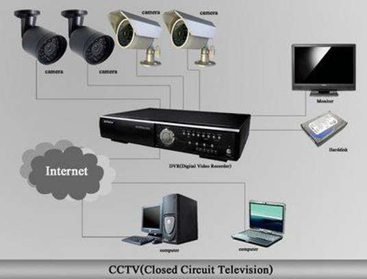 Alltech Security Systems image 4