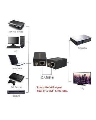 30m Vga Extender over Cat 6 Ethernet image 2