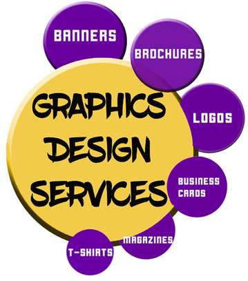 brading printing Branding, Marketing, Website design, Printing, Brochures, Banners, Stickers, Posters, Business cards, T-shirt branding, Company profile, reflector branding image 2