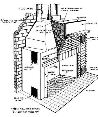 Chimney Designs&Construction. image 3