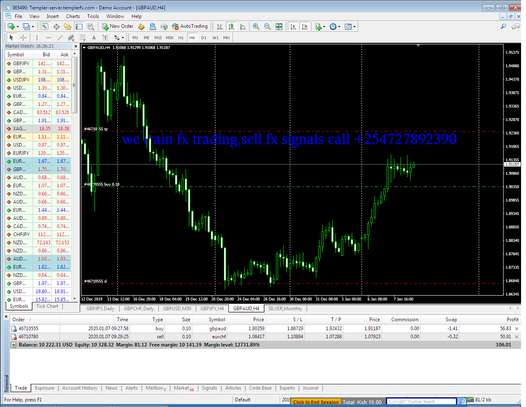 we train forex trading and sell fx signals image 5
