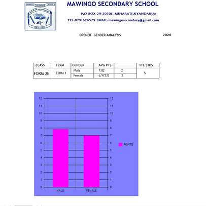 School Management System image 5