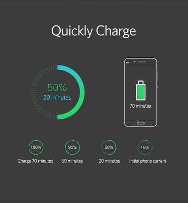 Qualcomm Fast Charge 3.0  Charger for Samsung iPhone HTC Huawei Xiaomi image 2