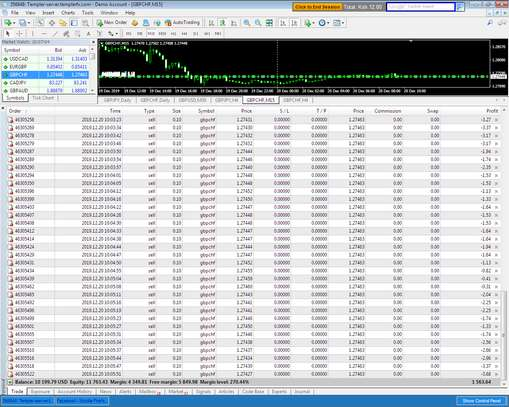 we train forex trading and sell fx signals image 6
