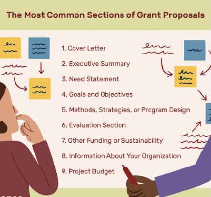 Grant/ Project/ Funding Proposal image 3