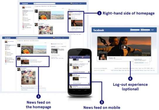 Web Pay Per Click (PPC) advertising in Kenya image 11