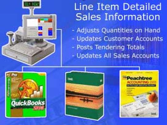 Point of Sale Software for Chemist image 1