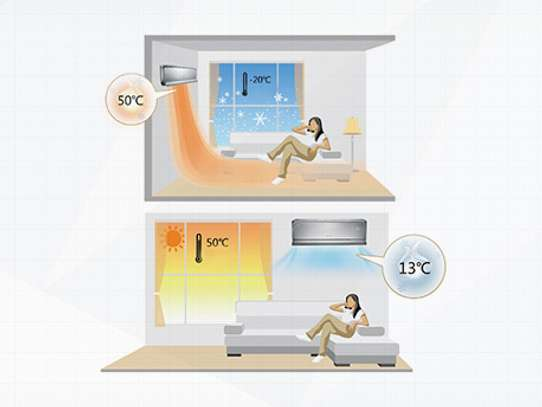 Gree air conditioners image 6