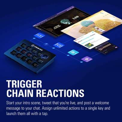 Elgato Stream Deck - Live Content Creation Controller with 15 Customizable LCD Keys, Adjustable Stand, for Windows 10 and macOS 10.11 or later image 4