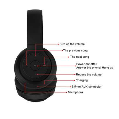 Stereo Wireless Bluetooth Headphones With Mic-Black image 2