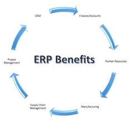 Top Enterprise Resource Planning software